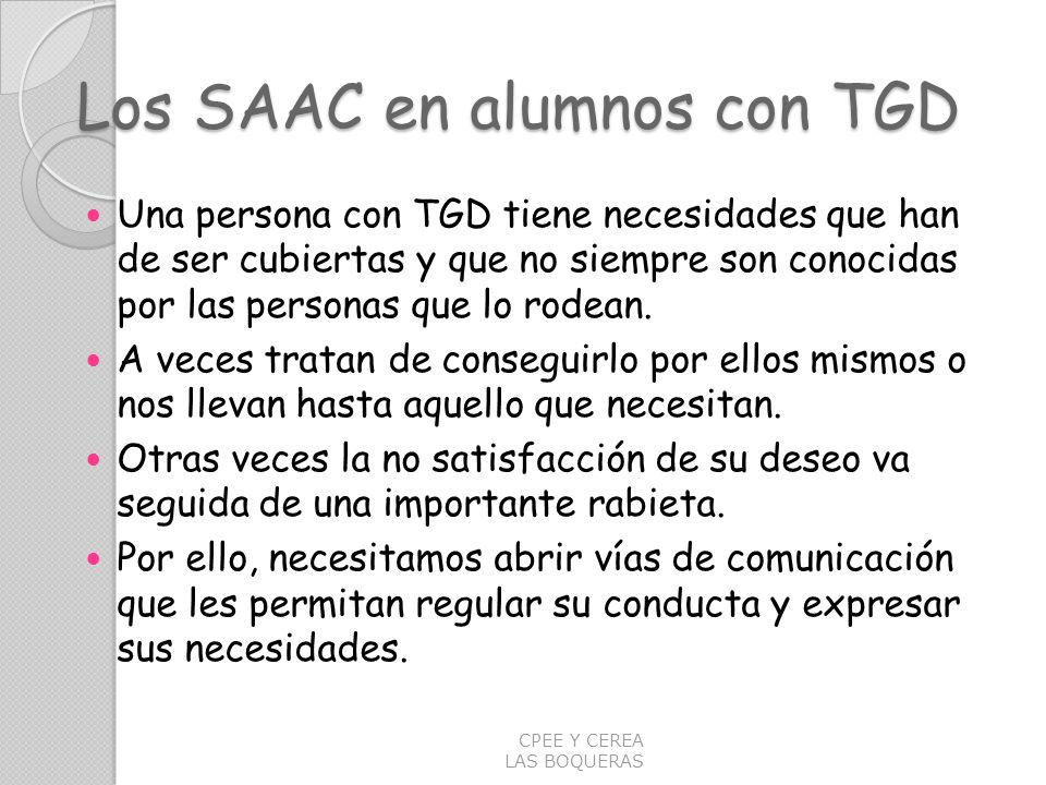 Los SAAC en alumnos con TGD Una persona con TGD tiene necesidades que han de ser cubiertas y que no siempre son conocidas por las personas que lo rode
