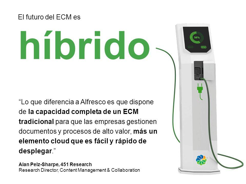 El futuro del ECM es híbrido Lo que diferencia a Alfresco es que dispone de la capacidad completa de un ECM tradicional para que las empresas gestione