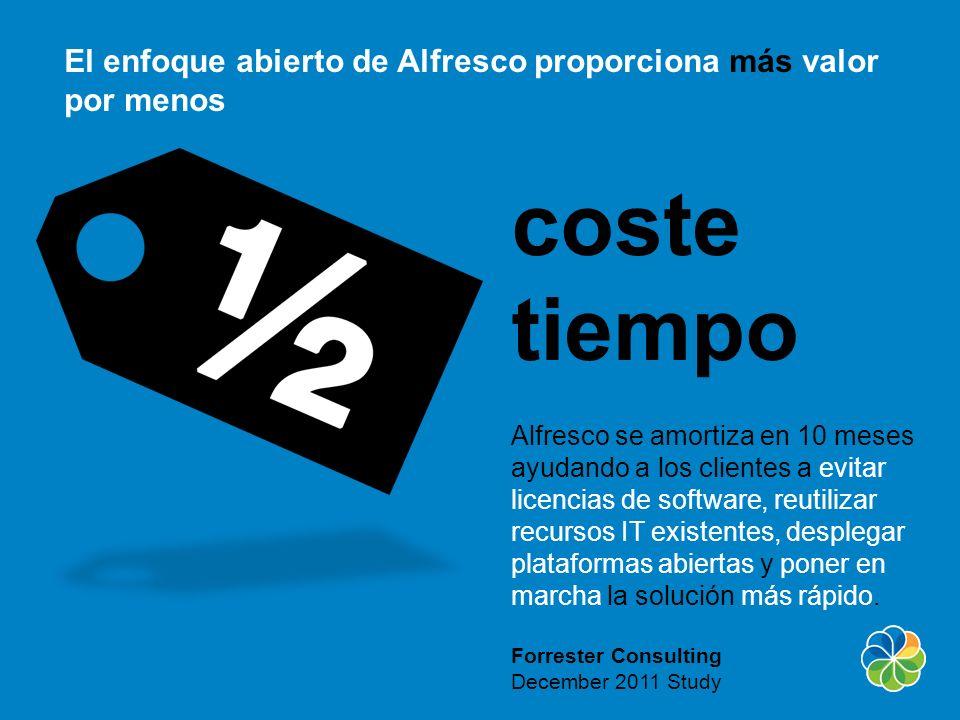 El enfoque abierto de Alfresco proporciona más valor por menos coste tiempo Alfresco se amortiza en 10 meses ayudando a los clientes a evitar licencia