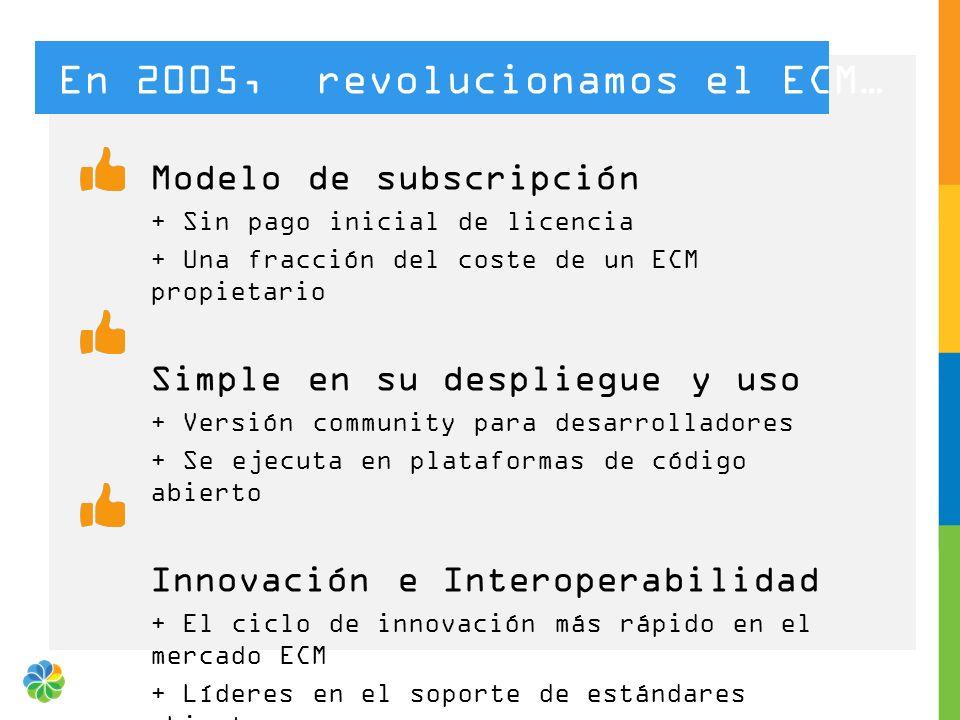 En 2005, revolucionamos el ECM… Modelo de subscripción + Sin pago inicial de licencia + Una fracción del coste de un ECM propietario Simple en su desp