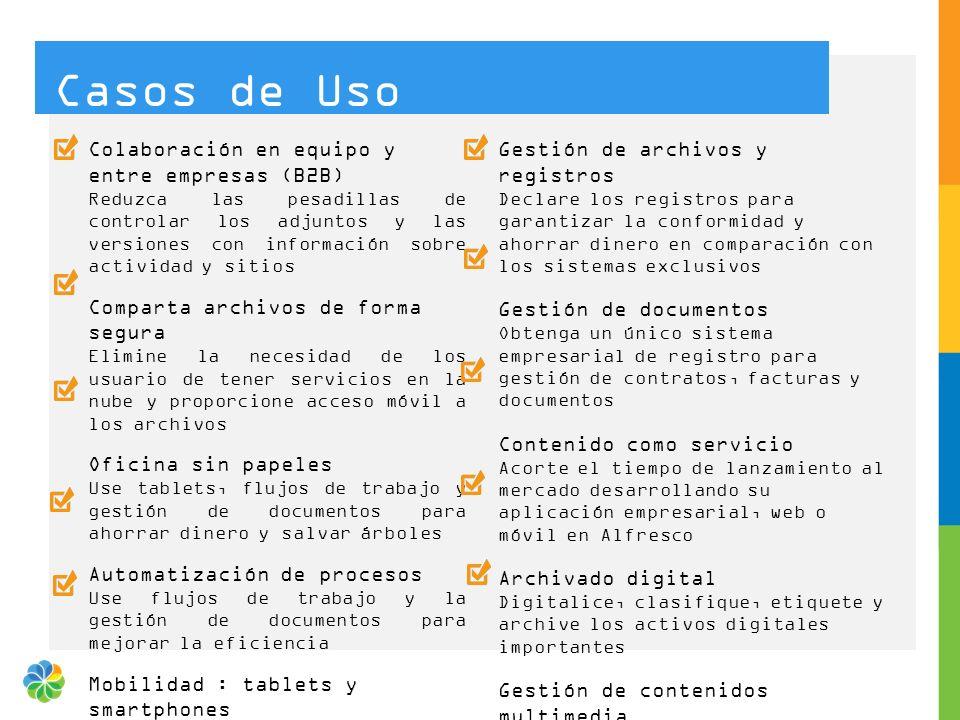 Alfresco Bussines Solutions nos permite ejecutar procesos documentales críticos para el negocio expedientes de crédito reclamaciones de pólizas facturas contratos archivos de gobierno expedientes de personal informes financieros publicaciones multimedia