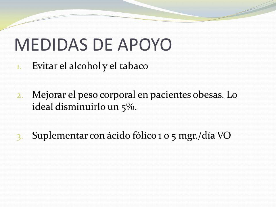 MEDIDAS DE APOYO 1.Evitar el alcohol y el tabaco 2.