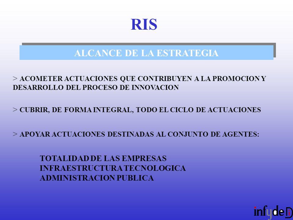 ALCANCE DE LA ESTRATEGIA > ACOMETER ACTUACIONES QUE CONTRIBUYEN A LA PROMOCION Y DESARROLLO DEL PROCESO DE INNOVACION > CUBRIR, DE FORMA INTEGRAL, TODO EL CICLO DE ACTUACIONES > APOYAR ACTUACIONES DESTINADAS AL CONJUNTO DE AGENTES: TOTALIDAD DE LAS EMPRESAS INFRAESTRUCTURA TECNOLOGICA ADMINISTRACION PUBLICA RIS
