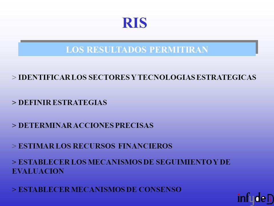 LOS RESULTADOS PERMITIRAN > IDENTIFICAR LOS SECTORES Y TECNOLOGIAS ESTRATEGICAS > DEFINIR ESTRATEGIAS > DETERMINAR ACCIONES PRECISAS > ESTIMAR LOS RECURSOS FINANCIEROS > ESTABLECER LOS MECANISMOS DE SEGUIMIENTO Y DE EVALUACION > ESTABLECER MECANISMOS DE CONSENSO RIS