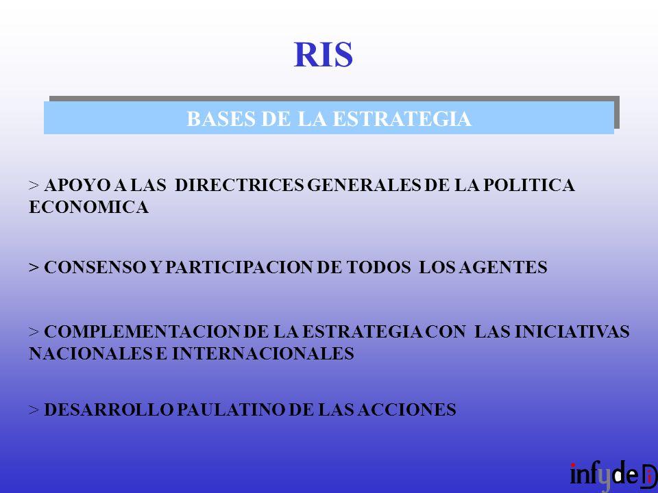 BASES DE LA ESTRATEGIA > APOYO A LAS DIRECTRICES GENERALES DE LA POLITICA ECONOMICA > CONSENSO Y PARTICIPACION DE TODOS LOS AGENTES > COMPLEMENTACION DE LA ESTRATEGIA CON LAS INICIATIVAS NACIONALES E INTERNACIONALES > DESARROLLO PAULATINO DE LAS ACCIONES RIS
