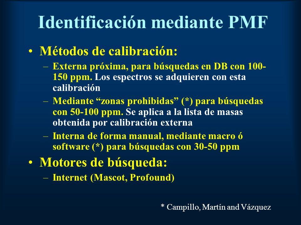 Identificación mediante PMF Métodos de calibración: –Externa próxima, para búsquedas en DB con 100- 150 ppm.