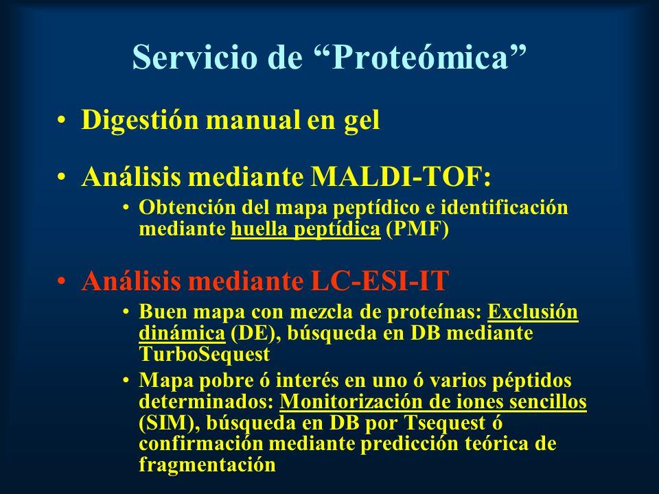 Servicio de Proteómica Digestión manual en gel Análisis mediante MALDI-TOF: Obtención del mapa peptídico e identificación mediante huella peptídica (PMF) Análisis mediante LC-ESI-IT Buen mapa con mezcla de proteínas: Exclusión dinámica (DE), búsqueda en DB mediante TurboSequest Mapa pobre ó interés en uno ó varios péptidos determinados: Monitorización de iones sencillos (SIM), búsqueda en DB por Tsequest ó confirmación mediante predicción teórica de fragmentación
