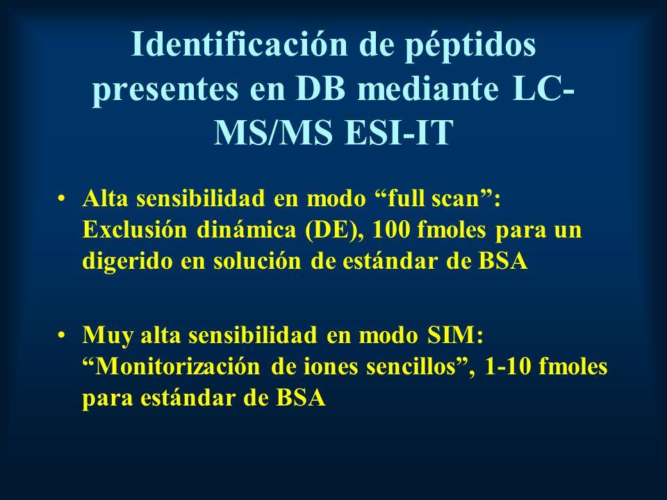 Identificación de péptidos presentes en DB mediante LC- MS/MS ESI-IT Alta sensibilidad en modo full scan: Exclusión dinámica (DE), 100 fmoles para un digerido en solución de estándar de BSA Muy alta sensibilidad en modo SIM: Monitorización de iones sencillos, 1-10 fmoles para estándar de BSA