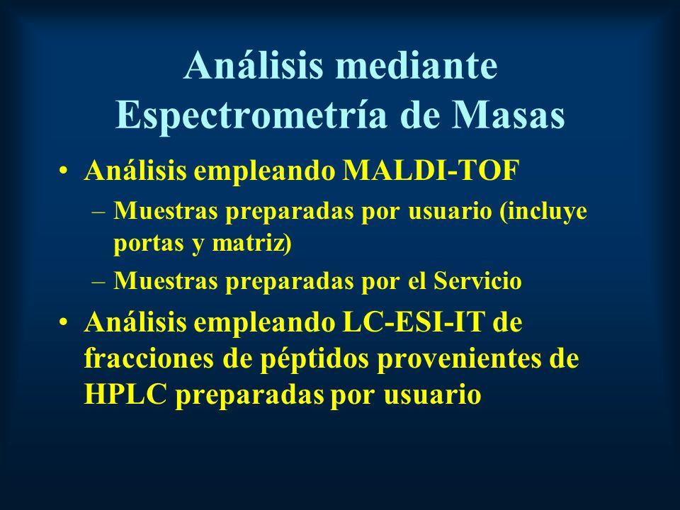 Análisis mediante Espectrometría de Masas Análisis empleando MALDI-TOF –Muestras preparadas por usuario (incluye portas y matriz) –Muestras preparadas por el Servicio Análisis empleando LC-ESI-IT de fracciones de péptidos provenientes de HPLC preparadas por usuario