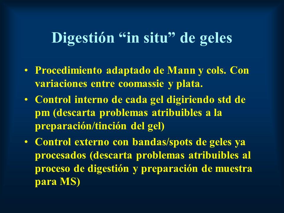 Digestión in situ de geles Procedimiento adaptado de Mann y cols.