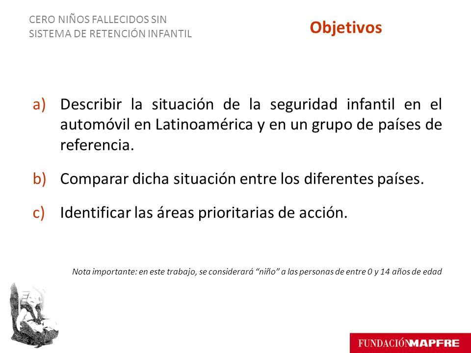 a)Describir la situación de la seguridad infantil en el automóvil en Latinoamérica y en un grupo de países de referencia.