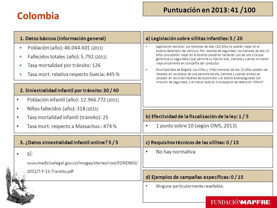 1. Datos básicos (información general) Población (año): 46.044.601 (2011) Fallecidos totales (año): 5.792 (2011) Tasa mortalidad por tránsito: 126 Tas