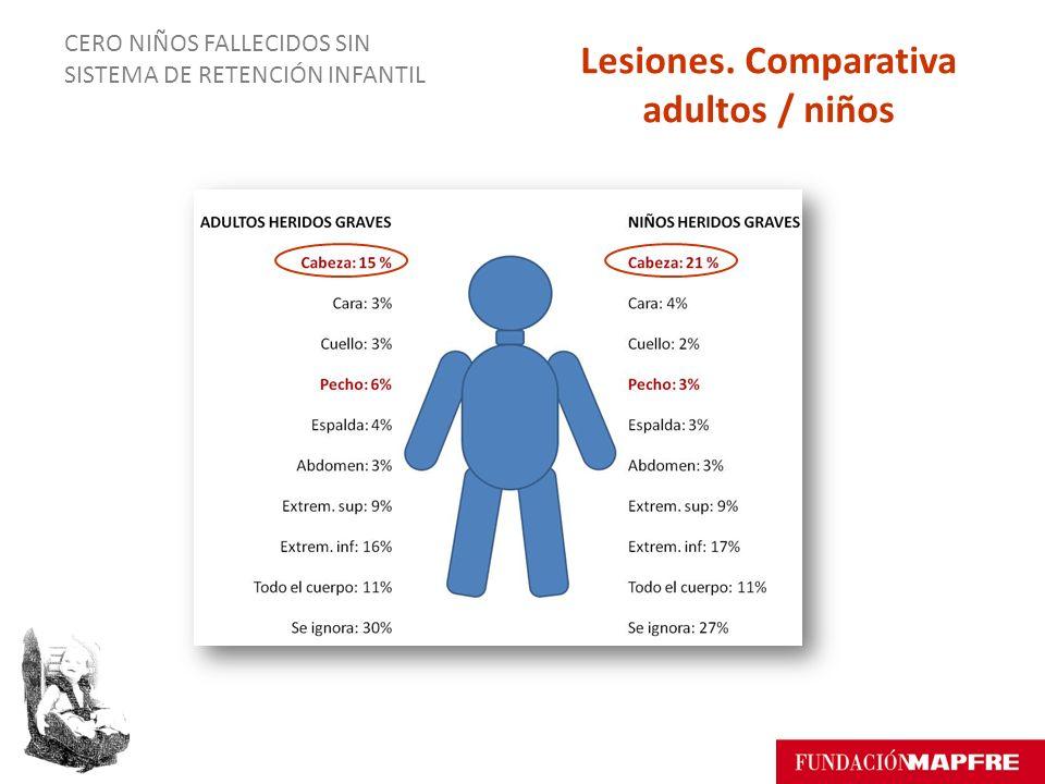 Ejemplos de buenas prácticas COLOMBIA: DISPONIBILIDAD DE ESTADÍSTICAS