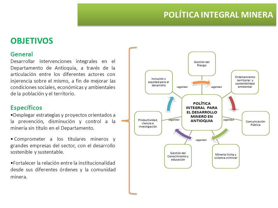 POLÍTICA INTEGRAL MINERA OBJETIVOS General Desarrollar intervenciones integrales en el Departamento de Antioquia, a través de la articulación entre lo