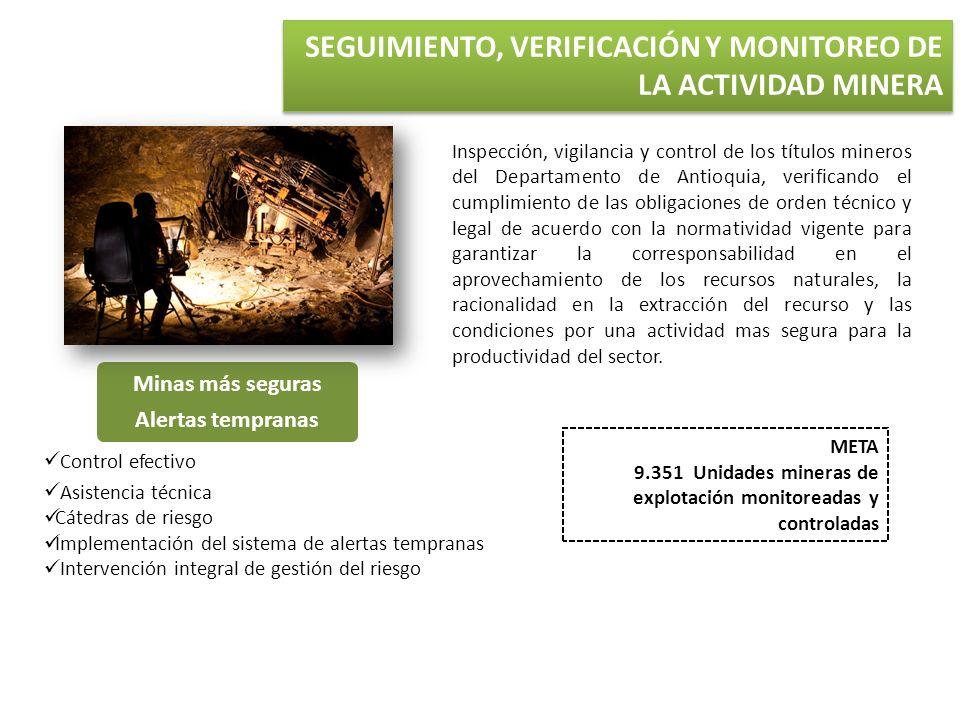 Control efectivo Asistencia técnica Cátedras de riesgo Implementación del sistema de alertas tempranas Intervención integral de gestión del riesgo MET