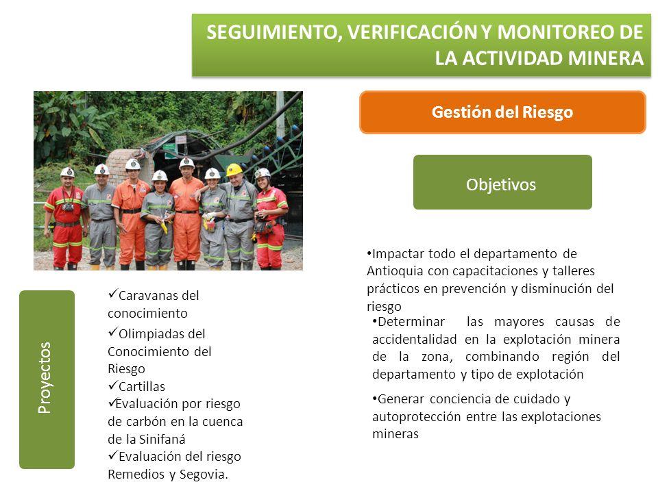Generar conciencia de cuidado y autoprotección entre las explotaciones mineras SEGUIMIENTO, VERIFICACIÓN Y MONITOREO DE LA ACTIVIDAD MINERA Gestión de
