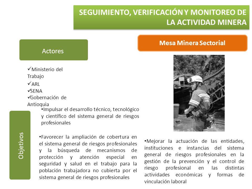 SEGUIMIENTO, VERIFICACIÓN Y MONITOREO DE LA ACTIVIDAD MINERA Mesa Minera Sectorial Ministerio del Trabajo ARL SENA Gobernación de Antioquia Actores Me