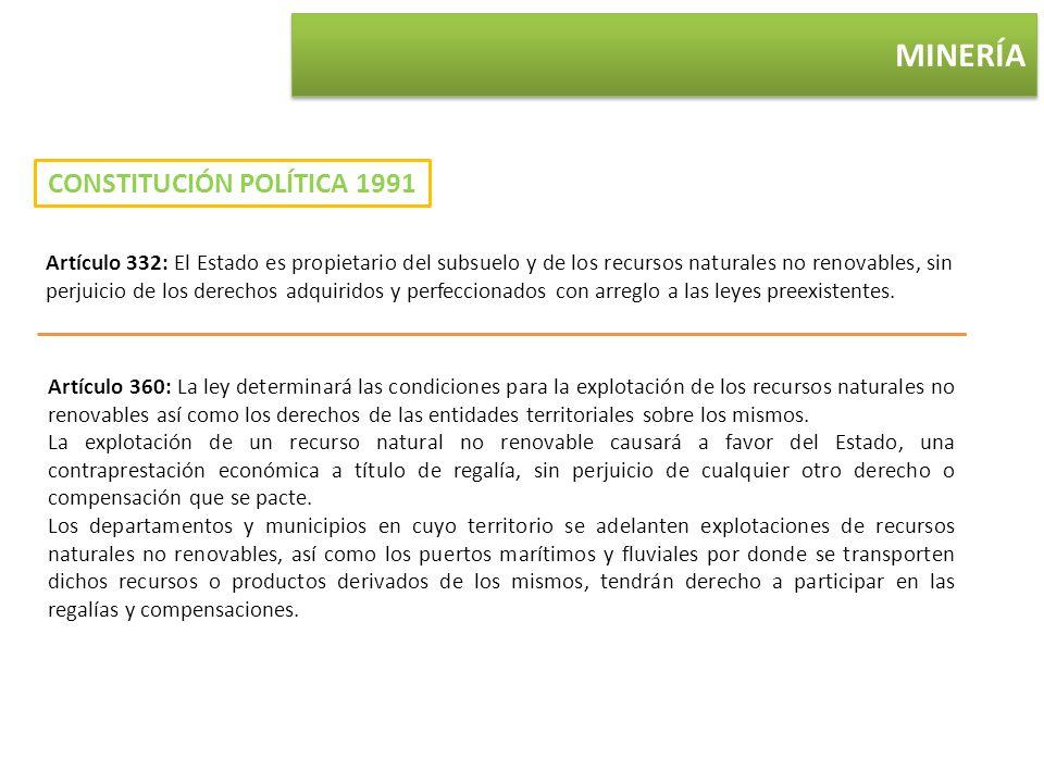 MINERÍA Artículo 332: El Estado es propietario del subsuelo y de los recursos naturales no renovables, sin perjuicio de los derechos adquiridos y perf