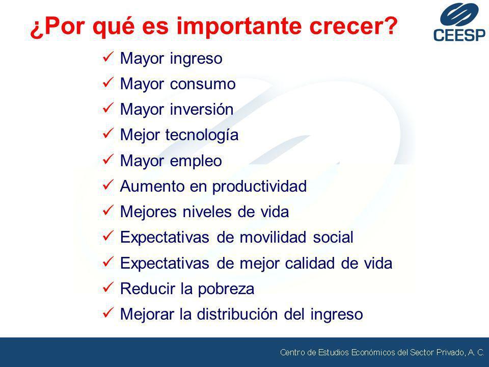 * Promedio a junio de 2012.Fuente: Banco de México.