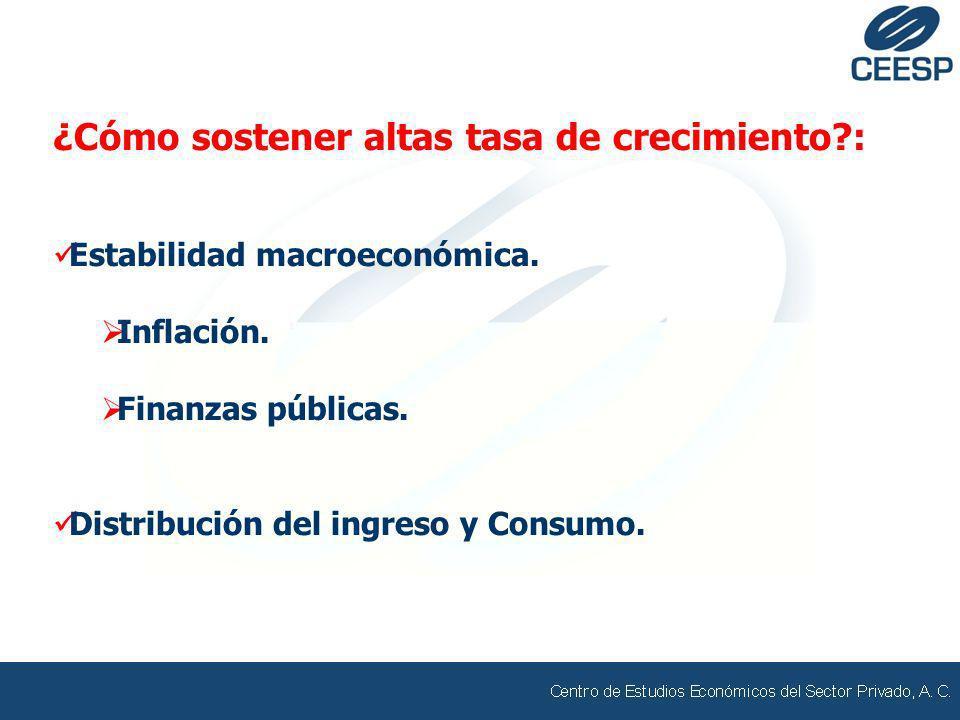 ¿Cómo sostener altas tasa de crecimiento?: Estabilidad macroeconómica. Inflación. Finanzas públicas. Distribución del ingreso y Consumo.
