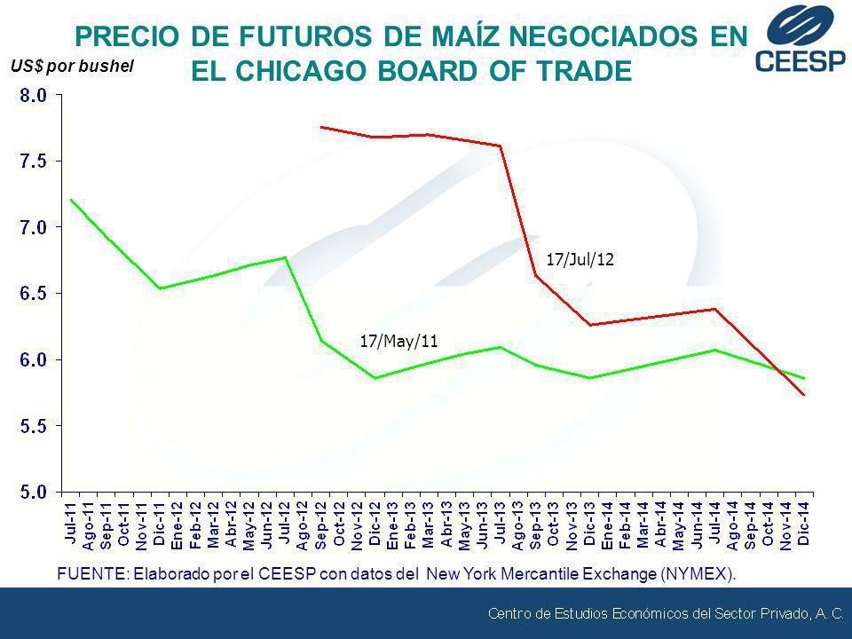 FUENTE: Elaborado por el CEESP con datos del New York Mercantile Exchange (NYMEX). 17/May/11 PRECIO DE FUTUROS DE MAÍZ NEGOCIADOS EN EL CHICAGO BOARD
