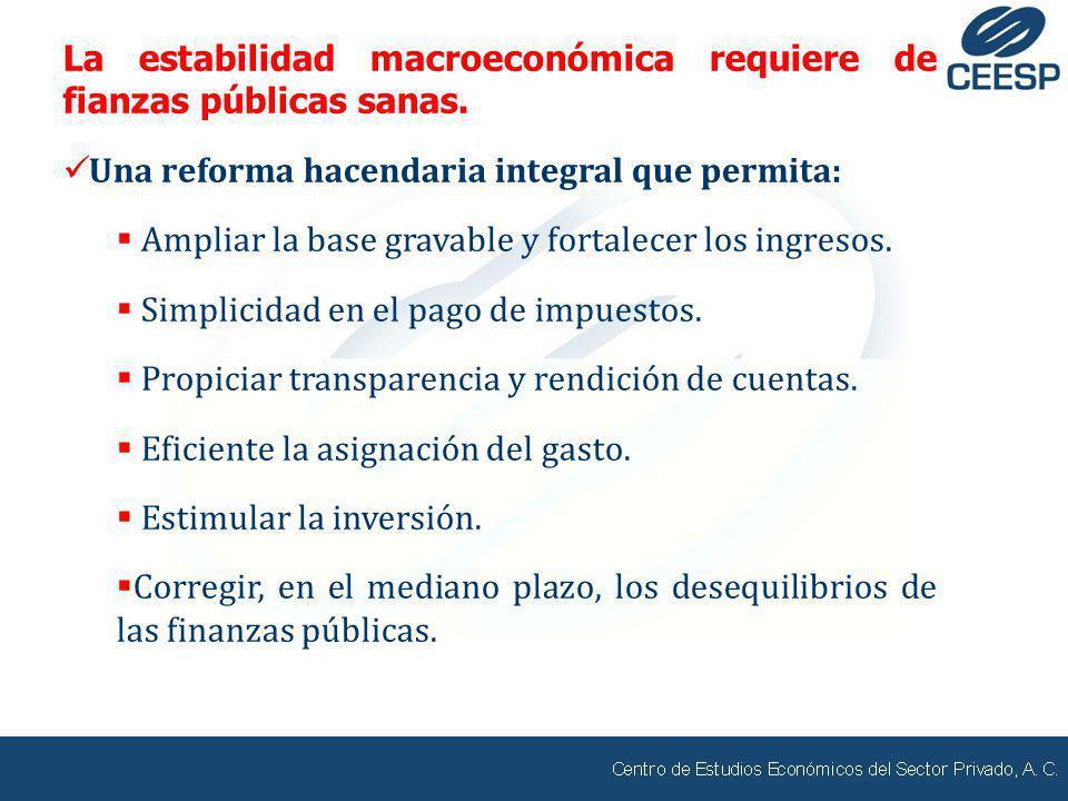 La estabilidad macroeconómica requiere de fianzas públicas sanas. Una reforma hacendaria integral que permita: Ampliar la base gravable y fortalecer l
