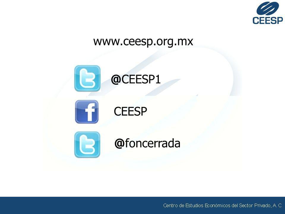 www.ceesp.org.mx @CEESP1 CEESP @foncerrada