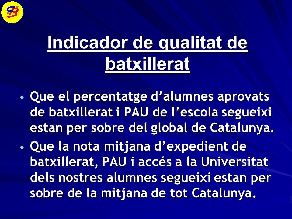 Indicador de qualitat de batxillerat Que el percentatge dalumnes aprovats de batxillerat i PAU de lescola segueixi estan per sobre del global de Catalunya.