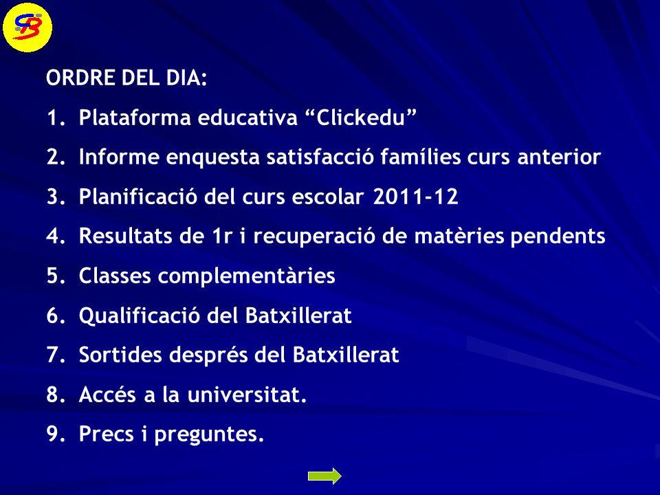 Plataforma educativa Clickedu