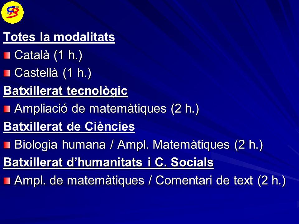 Totes la modalitats Català (1 h.) Castellà (1 h.) Batxillerat tecnològic Ampliació de matemàtiques (2 h.) Batxillerat de Ciències Biologia humana / Ampl.