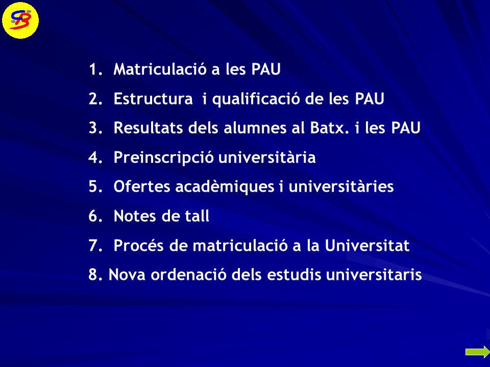 1.Matriculació a les PAU 2. Estructura i qualificació de les PAU 3.