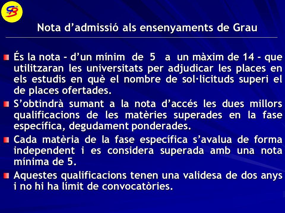 Nota dadmissió als ensenyaments de Grau És la nota - dun mínim de 5 a un màxim de 14 - que utilitzaran les universitats per adjudicar les places en els estudis en què el nombre de sol·licituds superi el de places ofertades.