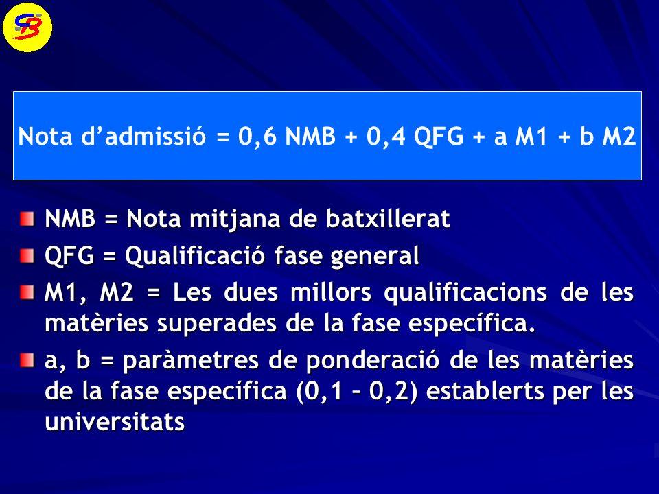 NMB = Nota mitjana de batxillerat QFG = Qualificació fase general M1, M2 = Les dues millors qualificacions de les matèries superades de la fase específica.