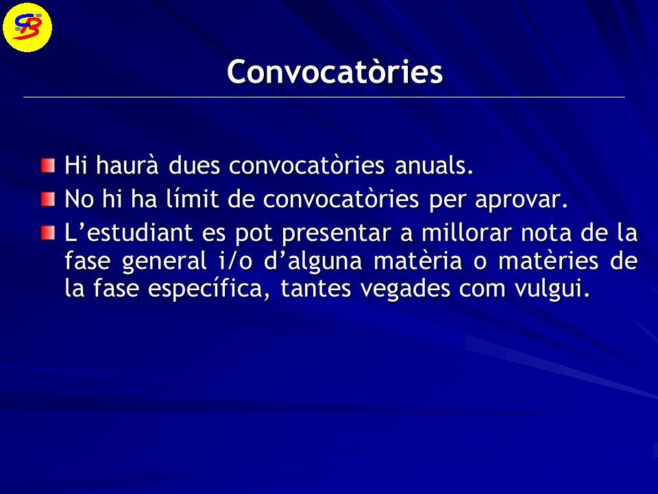 Convocatòries Hi haurà dues convocatòries anuals.No hi ha límit de convocatòries per aprovar.