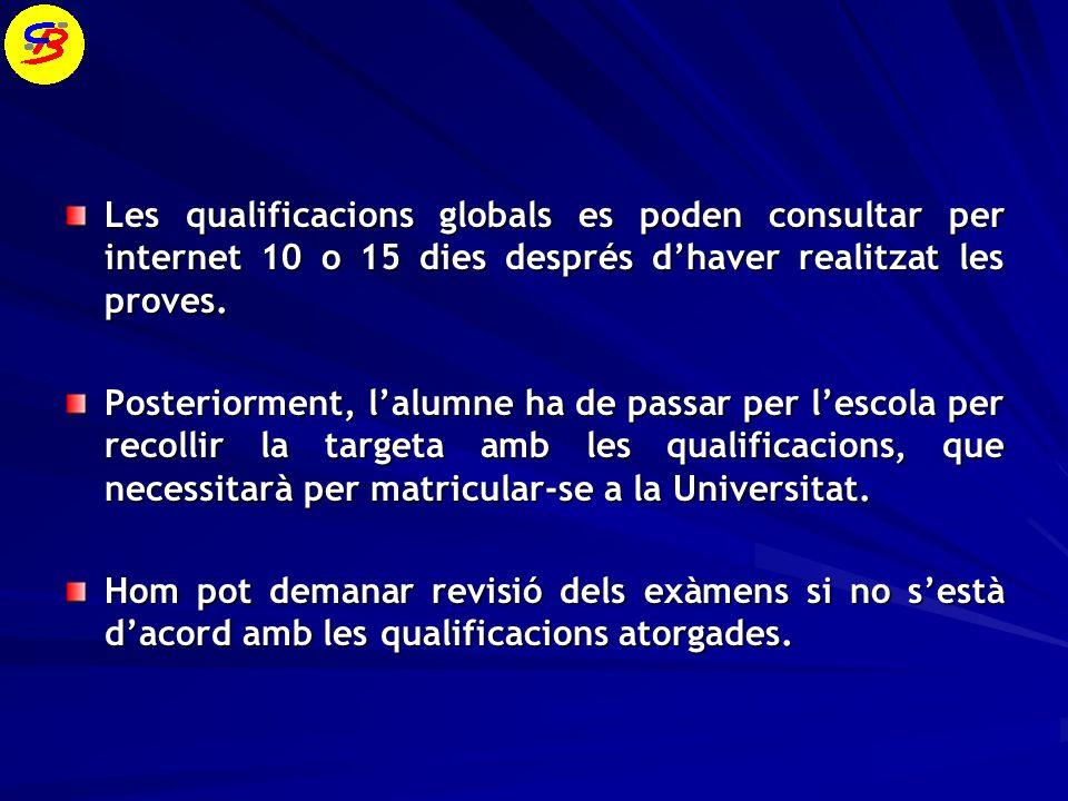 Les qualificacions globals es poden consultar per internet 10 o 15 dies després dhaver realitzat les proves.