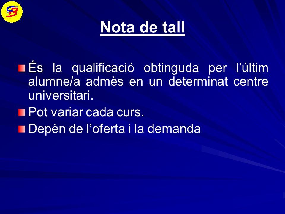 Nota de tall És És la qualificació obtinguda per lúltim alumne/a admès en un determinat centre universitari.