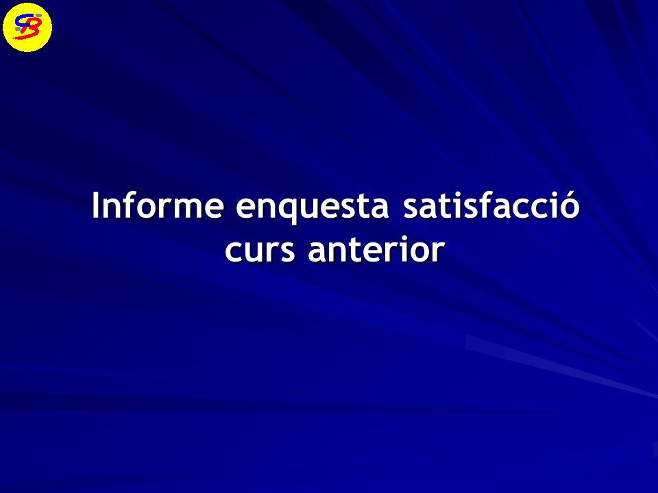 Informe enquesta satisfacció curs anterior