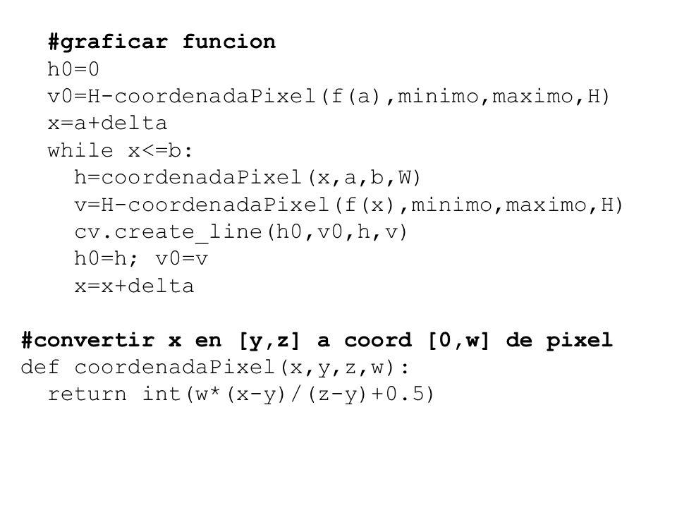 #graficar funcion h0=0 v0=H-coordenadaPixel(f(a),minimo,maximo,H) x=a+delta while x<=b: h=coordenadaPixel(x,a,b,W) v=H-coordenadaPixel(f(x),minimo,max