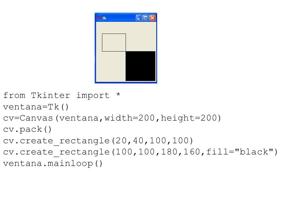 from Tkinter import * ventana=Tk() cv=Canvas(ventana,width=200,height=200) cv.pack() cv.create_rectangle(20,40,100,100) cv.create_rectangle(100,100,18
