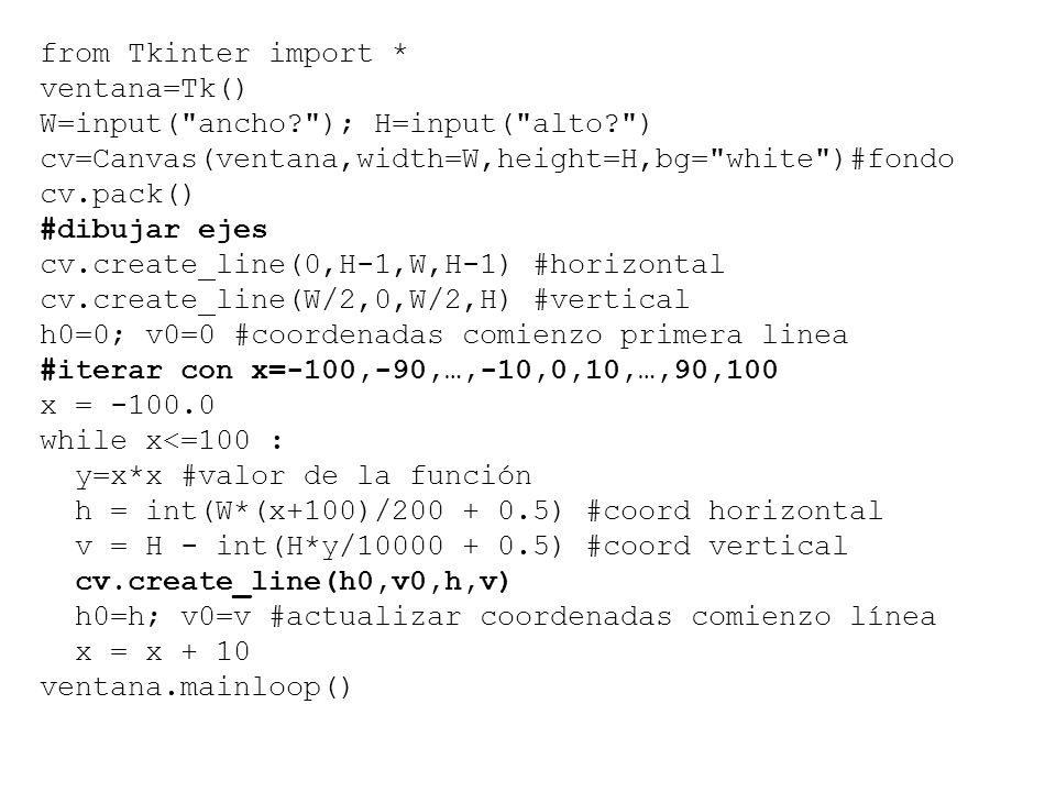 from Tkinter import * ventana=Tk() W=input(