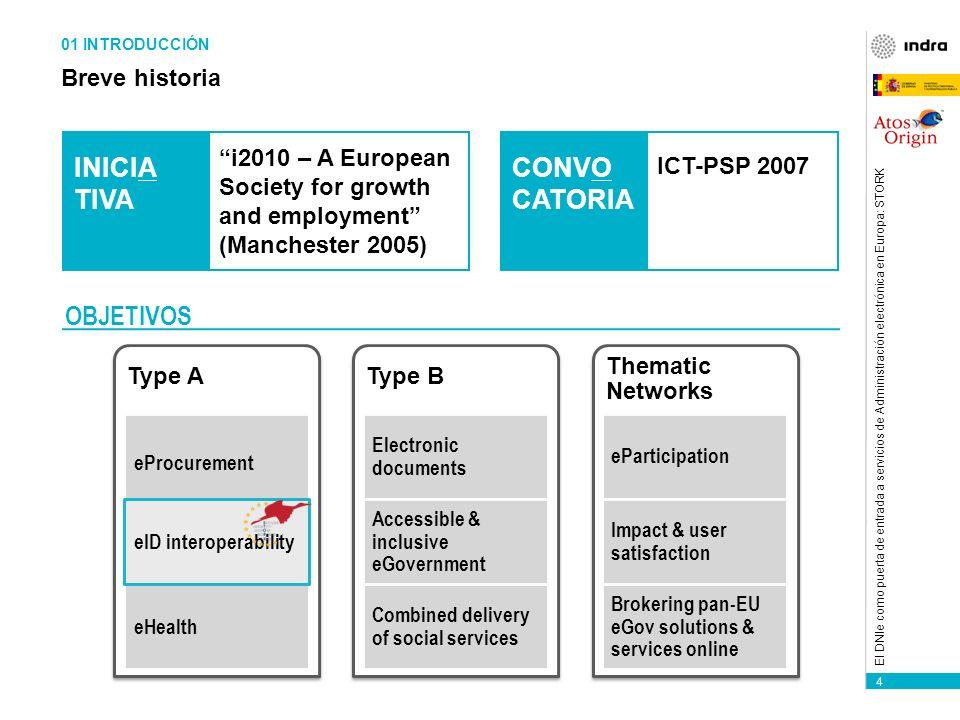 5 El DNIe como puerta de entrada a servicios de Administración electrónica en Europa: STORK Qué quiere decir STORK.