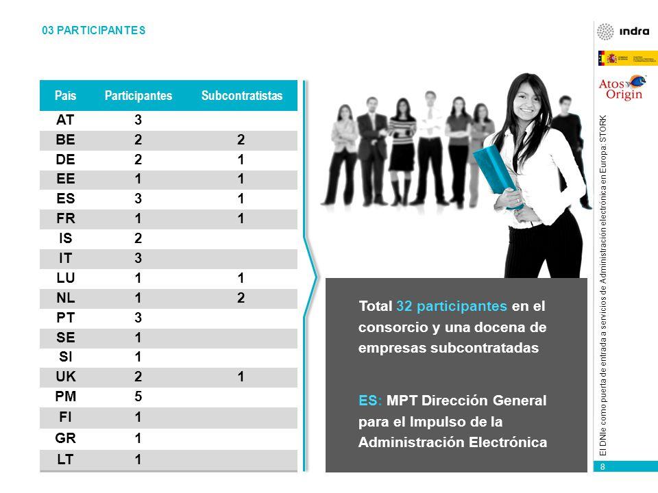 8 El DNIe como puerta de entrada a servicios de Administración electrónica en Europa: STORK ES: MPT Dirección General para el Impulso de la Administración Electrónica PaísParticipantesSubcontratistas AT3 BE22 DE21 EE11 ES31 FR11 IS2 IT3 LU11 NL12 PT3 SE1 SI1 UK21 PM5 FI1 GR1 LT1 Total 32 participantes en el consorcio y una docena de empresas subcontratadas 03 PARTICIPANTES