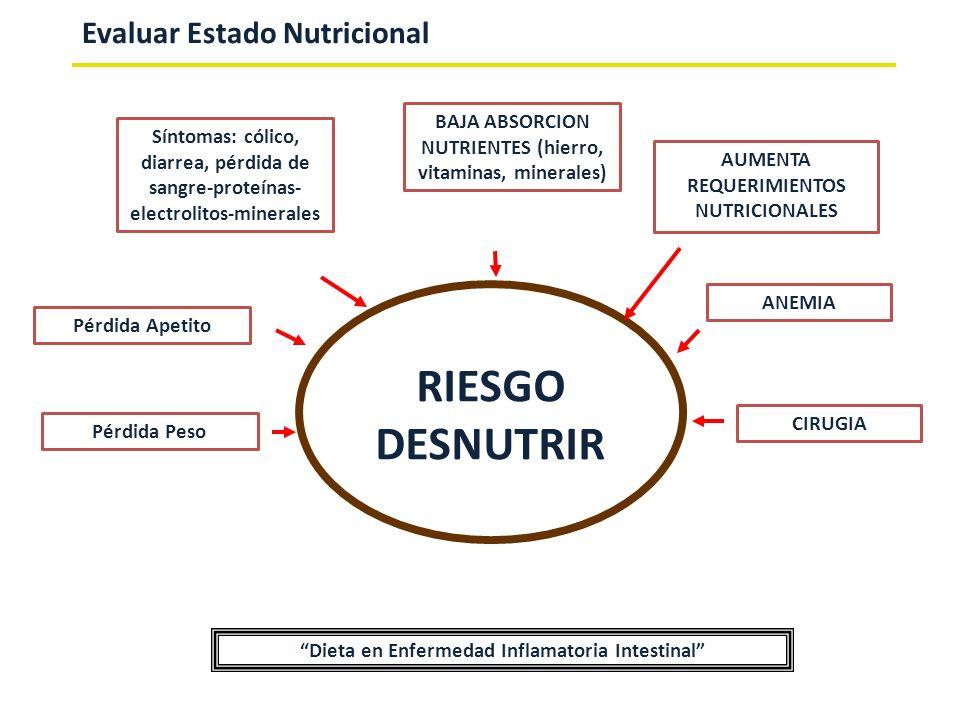 Asegurar la ingestión adecuada de micro y macronutrientes necesarios para cada persona.