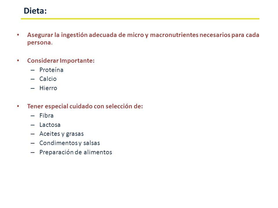 No esta claro que algún alimento en especial reactive la enfermedad.