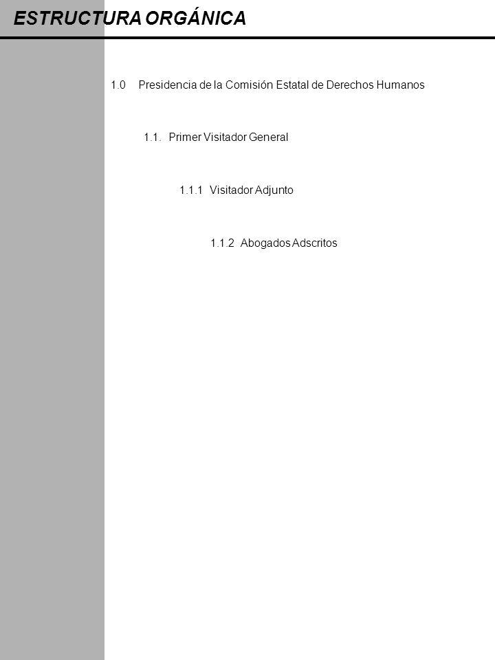 ESTRUCTURA ORGÁNICA 1.0 Presidencia de la Comisión Estatal de Derechos Humanos 1.1. Primer Visitador General 1.1.1 Visitador Adjunto 1.1.2 Abogados Ad