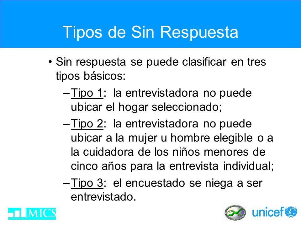 TIPO 1 La entrevistadora no puede ubicar el hogar –Estructura ocupada inaccesible –Estructura no encontrada.
