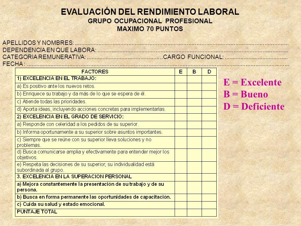El proceso de evaluación comprende 2 etapas: 1. Evaluación del legajo personal. 2. Evaluación del rendimiento laboral Legajo de Personal 30 pts.: Nive