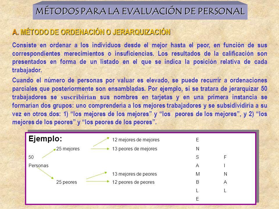 MÉTODOS PARA LA EVALUACIÓN DE PERSONAL 1. METODOS CUALITATIVOS Se denomina Método Cualitativos de evaluación a los que no expresan sus resultados en v