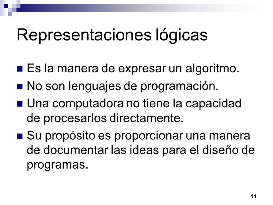 Representaciones lógicas Es la manera de expresar un algoritmo. No son lenguajes de programación. Una computadora no tiene la capacidad de procesarlos