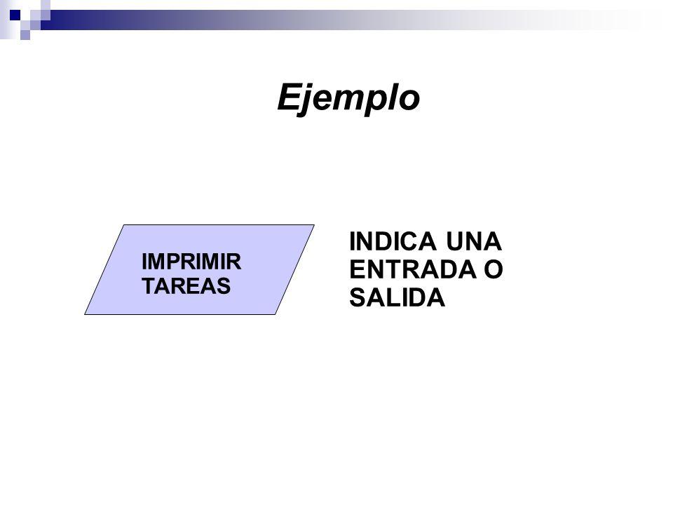 Ejemplo IMPRIMIR TAREAS INDICA UNA ENTRADA O SALIDA